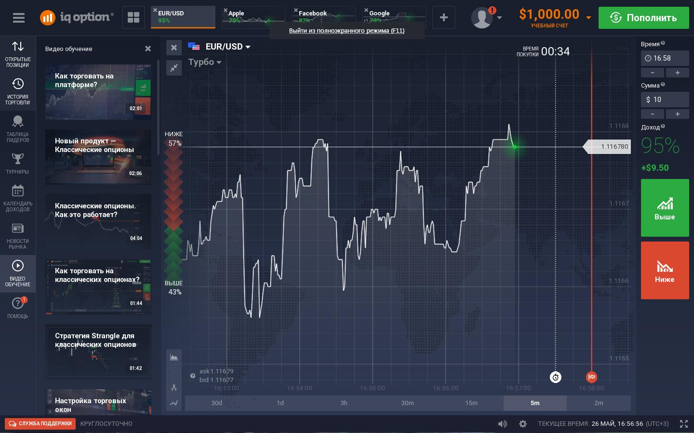Бинарные Опционы Tradelikeapro
