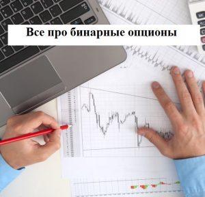 Бинарные Опционы Обман